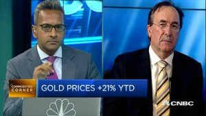 CNBC-Where-are-gold-prices-heading-Jun-16