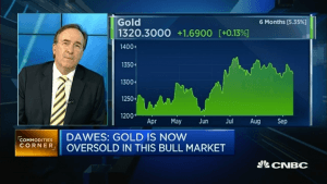 cnbc-13-sep-2016-gold-is-in-a-powerful-bull-marke-investor-3